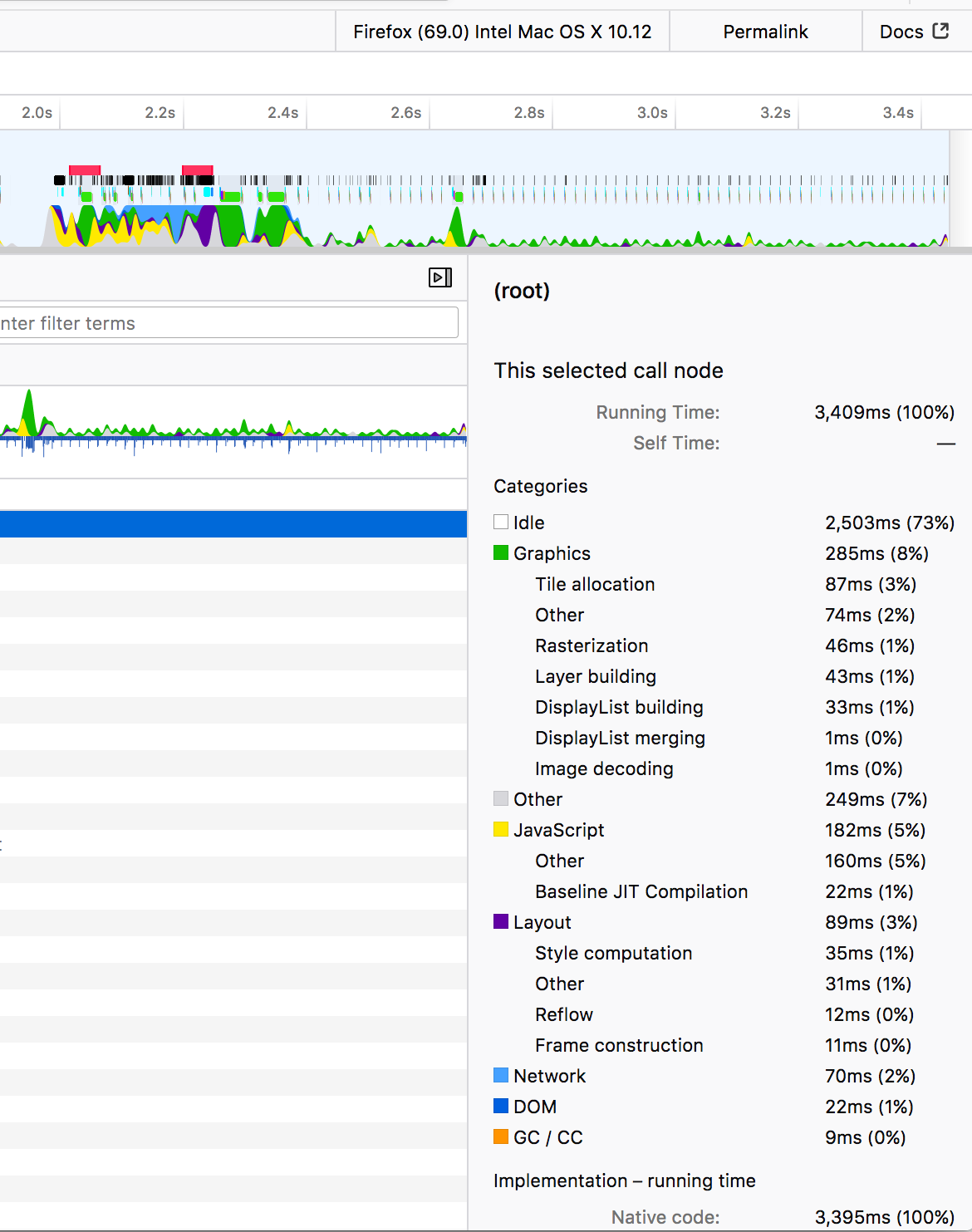 Showing the submenu in the Firefox Profiler, breaking down the categories that the selected samples fall into.