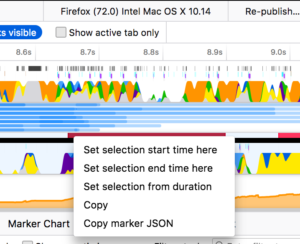 A context menu is displayed over the tracks in the Firefox Profiler letting the user perform various actions on the region that was clicked.